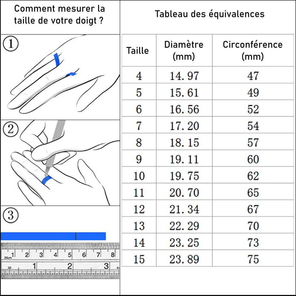 Tableau équivalence tailles bagues