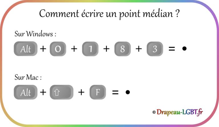 Comment écrire point médian Windows Mac drapeau-lgbt.fr